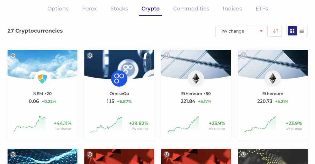 IQ Option Crypto Trading