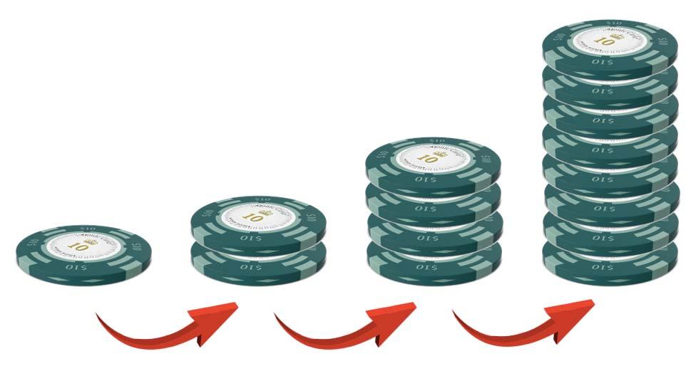 4. ExpertOption 마팅게일 전략을 사용하십시오 (더블링 전략)