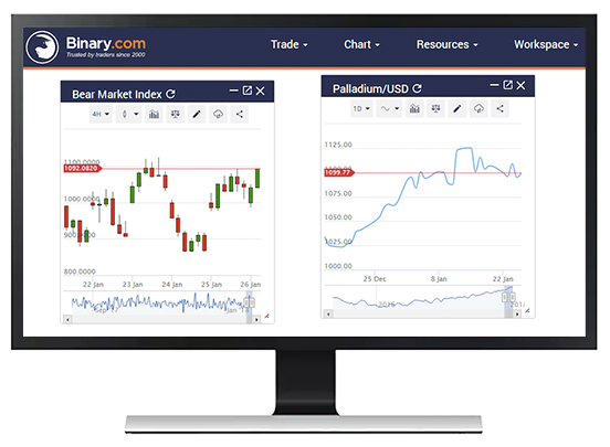 Binary.com 바이너리 옵션