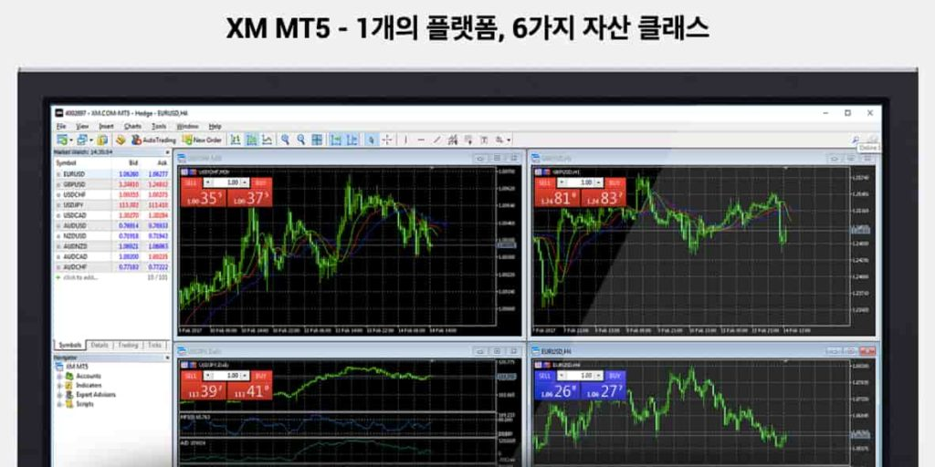 XM MT5 - 1개의 플랫폼, 6가지 자산 클래스