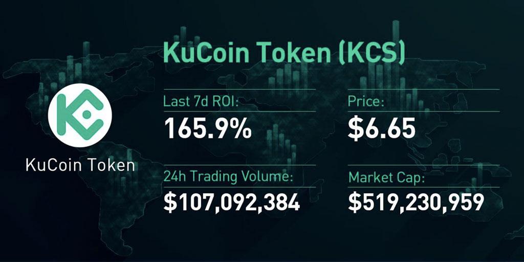 KCS – KuCoin(쿠코인) 네이티브 가상화폐